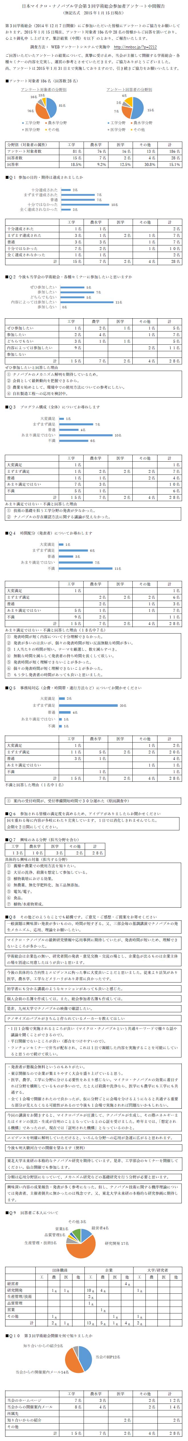 survey20150116